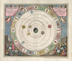 Cellarius kaart C08