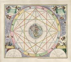 Cellarius kaart C15