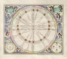 Cellarius kaart C16